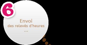 Cr�che Ile de France � Envoie des relev�s d�heures