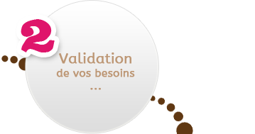 Cr�che Ile de France � Validation de vos besoins