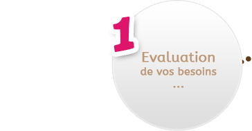Cr�che Paris � �valuation de vos besoins