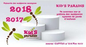 palmares 2018 Capital